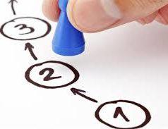 4 fases por las que pasa un cuidador